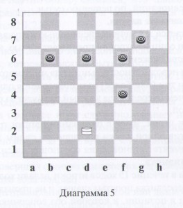 диаграмма5