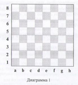 шашечная доска диаграмма 1